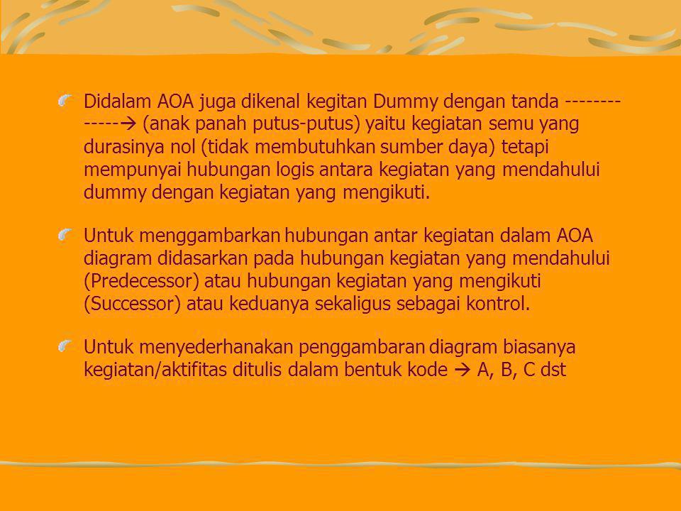 Didalam AOA juga dikenal kegitan Dummy dengan tanda -------- -----  (anak panah putus-putus) yaitu kegiatan semu yang durasinya nol (tidak membutuhkan sumber daya) tetapi mempunyai hubungan logis antara kegiatan yang mendahului dummy dengan kegiatan yang mengikuti.