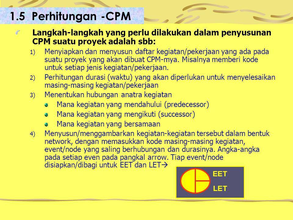 Langkah-langkah yang perlu dilakukan dalam penyusunan CPM suatu proyek adalah sbb: 1) Menyiapkan dan menyusun daftar kegiatan/pekerjaan yang ada pada suatu proyek yang akan dibuat CPM-mya.