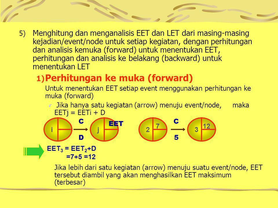 5) Menghitung dan menganalisis EET dan LET dari masing-masing kejadian/event/node untuk setiap kegiatan, dengan perhitungan dan analisis kemuka (forward) untuk menentukan EET, perhitungan dan analisis ke belakang (backward) untuk menentukan LET 1) Perhitungan ke muka (forward) Untuk menentukan EET setiap event menggunakan perhitungan ke muka (forward) Jika hanya satu kegiatan (arrow) menuju event/node, maka EETj = EETi + D Jika lebih dari satu kegiatan (arrow) menuju suatu event/node, EET tersebut diambil yang akan menghasilkan EET maksimum (terbesar) ij23 C D5 C 712 EET EET 3 = EET 2 +D =7+5 =12