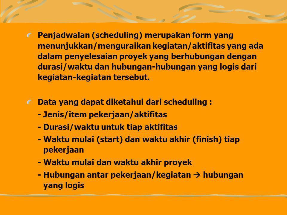 Penjadwalan (scheduling) merupakan form yang menunjukkan/menguraikan kegiatan/aktifitas yang ada dalam penyelesaian proyek yang berhubungan dengan durasi/waktu dan hubungan-hubungan yang logis dari kegiatan-kegiatan tersebut.