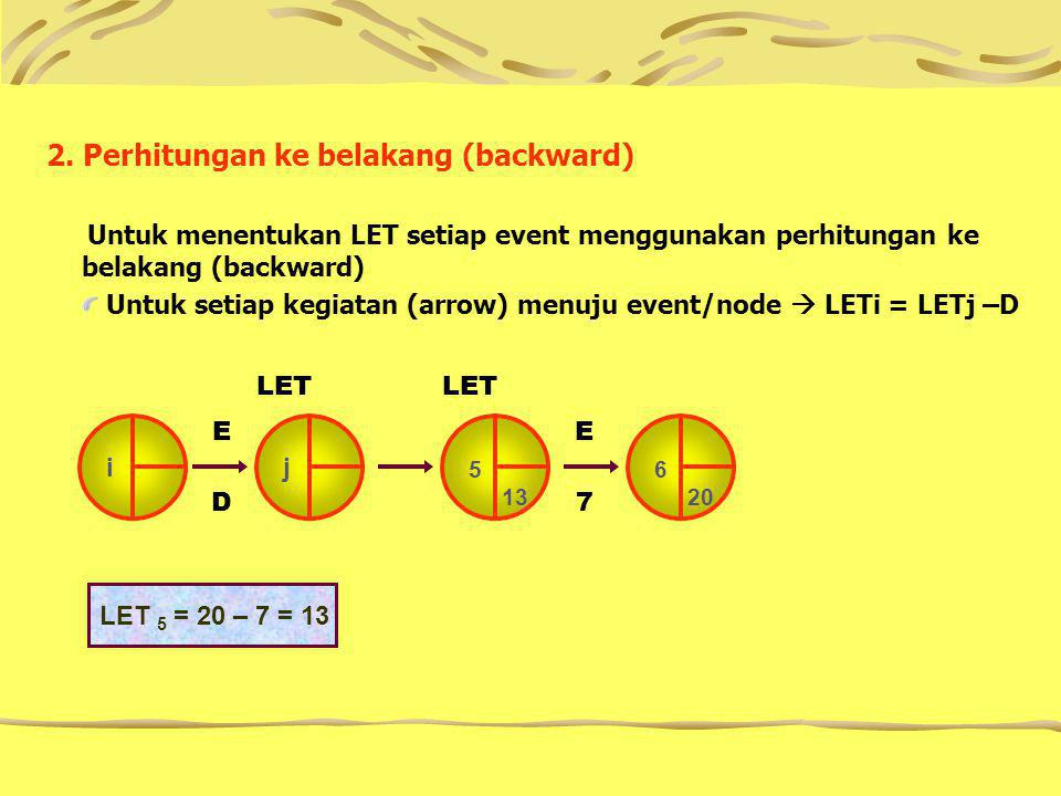 2. Perhitungan ke belakang (backward) Untuk menentukan LET setiap event menggunakan perhitungan ke belakang (backward) Untuk setiap kegiatan (arrow) m