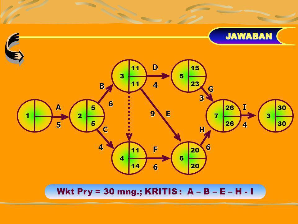 1 JAWABAN 11 3 11 26 7 26 20 6 20 11 4 14 15 5 23 5 2 5 30 3 30 A5 B 6 9 E D4 I4 F6 C4H 6 G3 Wkt Pry = 30 mng.; KRITIS : A – B – E – H - I