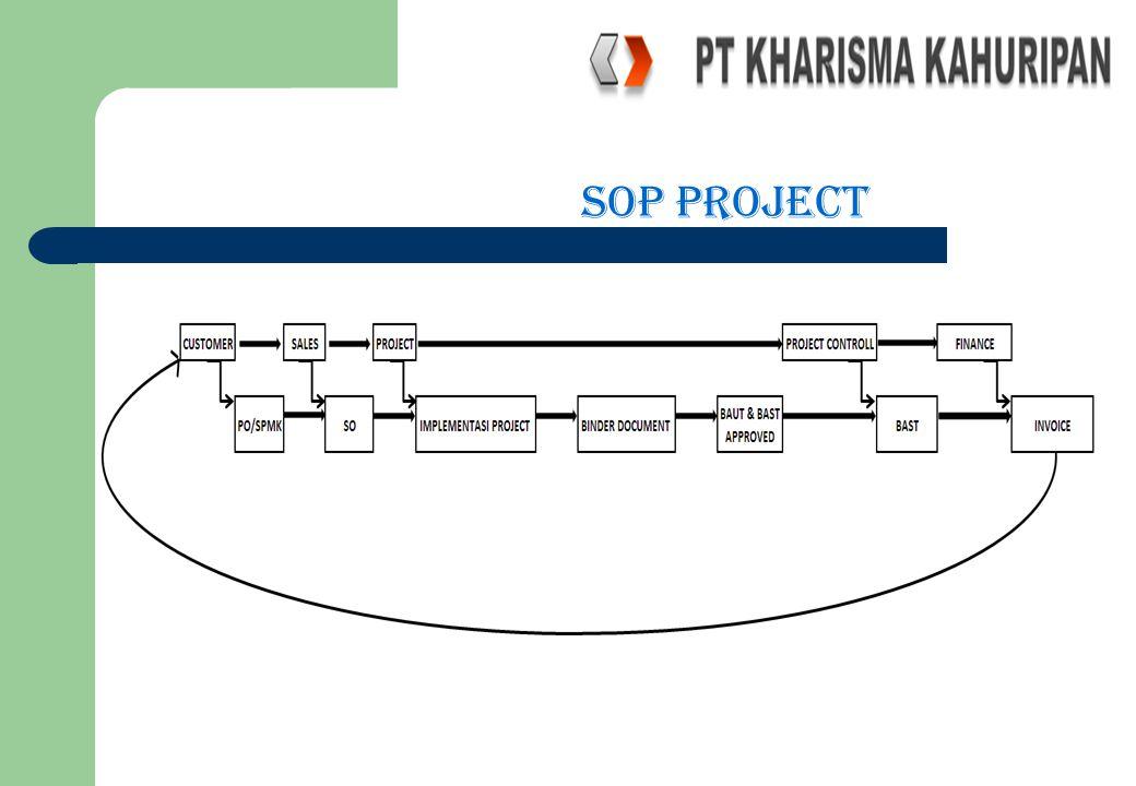 TE-0514P124 CME 3 SITES AREA JATENG - DMT_PL Project.xls