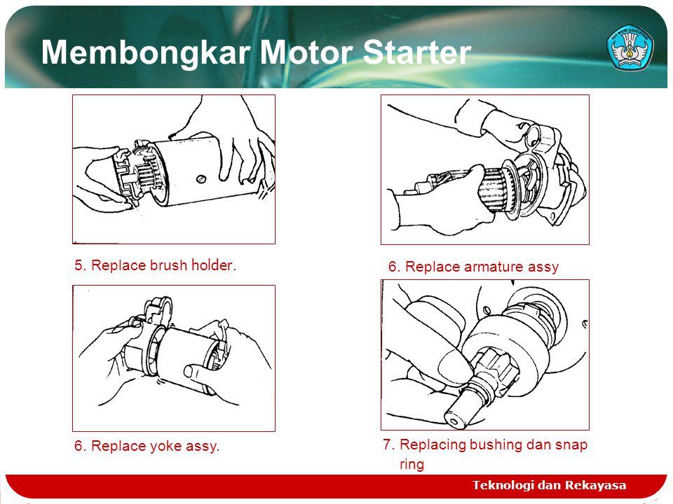 5. Replace brush holder. 6. Replace yoke assy. 6. Replace armature assy 7. Replacing bushing dan snap ring Teknologi dan Rekayasa Membongkar Motor Sta