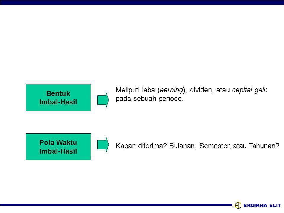 ERDIKHA ELIT Bentuk Imbal-Hasil Pola Waktu Imbal-Hasil Meliputi laba (earning), dividen, atau capital gain pada sebuah periode.