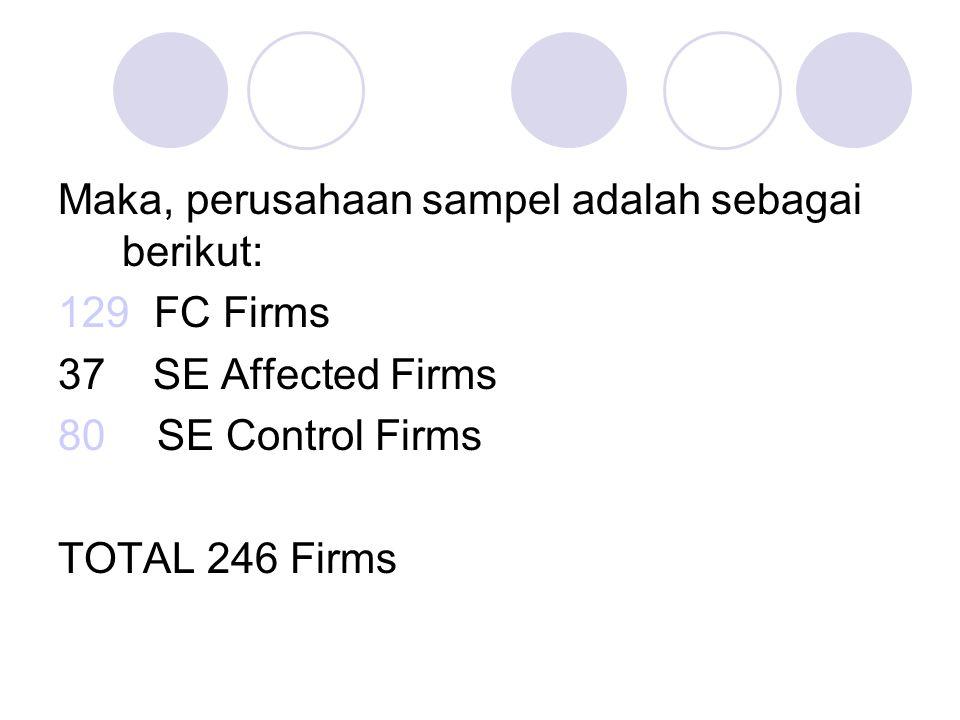 Maka, perusahaan sampel adalah sebagai berikut: 129 FC Firms 37 SE Affected Firms 80 SE Control Firms TOTAL 246 Firms