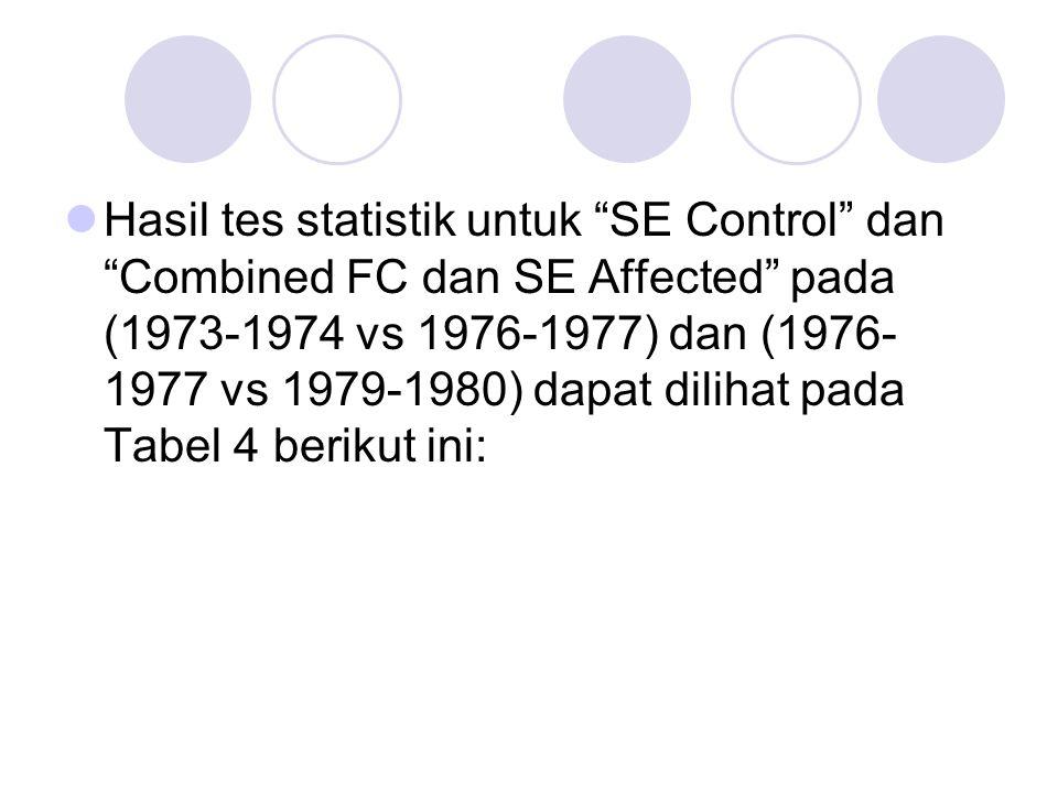 Hasil tes statistik untuk SE Control dan Combined FC dan SE Affected pada (1973-1974 vs 1976-1977) dan (1976- 1977 vs 1979-1980) dapat dilihat pada Tabel 4 berikut ini: