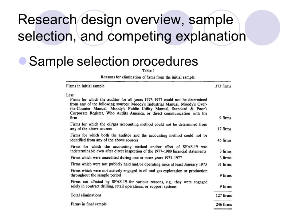 Research design overview, sample selection, and competing explanation Sample selection procedures
