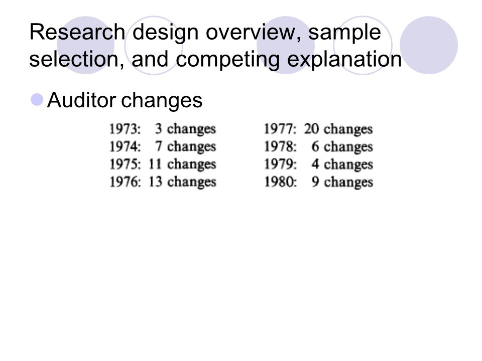 Research design overview, sample selection, and competing explanation Auditor changes