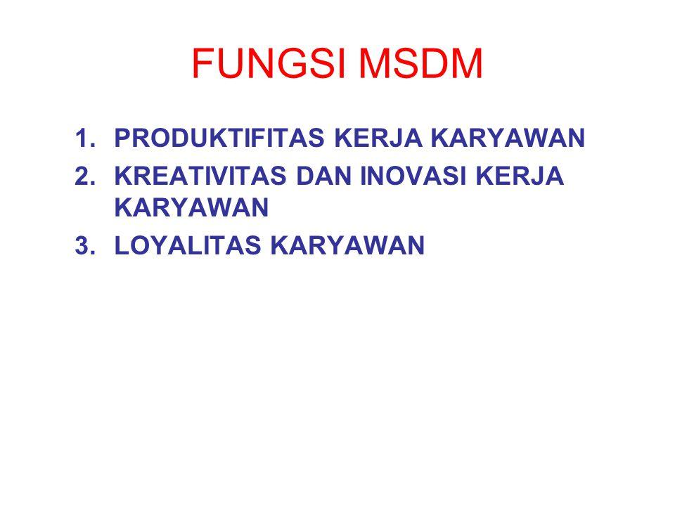FUNGSI MSDM 1.PRODUKTIFITAS KERJA KARYAWAN 2.KREATIVITAS DAN INOVASI KERJA KARYAWAN 3.LOYALITAS KARYAWAN