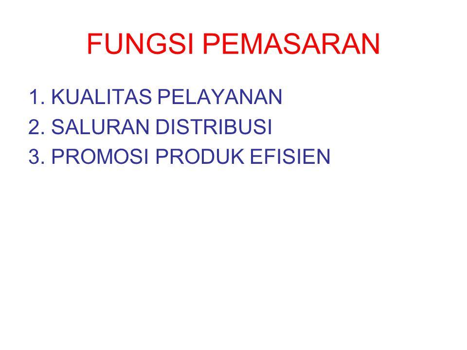 FUNGSI PEMASARAN 1. KUALITAS PELAYANAN 2. SALURAN DISTRIBUSI 3. PROMOSI PRODUK EFISIEN