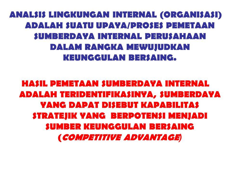ANALSIS LINGKUNGAN INTERNAL (ORGANISASI) ADALAH SUATU UPAYA/PROSES PEMETAAN SUMBERDAYA INTERNAL PERUSAHAAN DALAM RANGKA MEWUJUDKAN KEUNGGULAN BERSAING