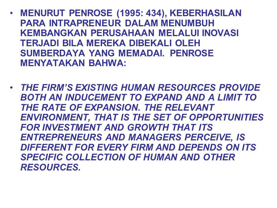 MENURUT PENROSE (1995: 434), KEBERHASILAN PARA INTRAPRENEUR DALAM MENUMBUH KEMBANGKAN PERUSAHAAN MELALUI INOVASI TERJADI BILA MEREKA DIBEKALI OLEH SUM