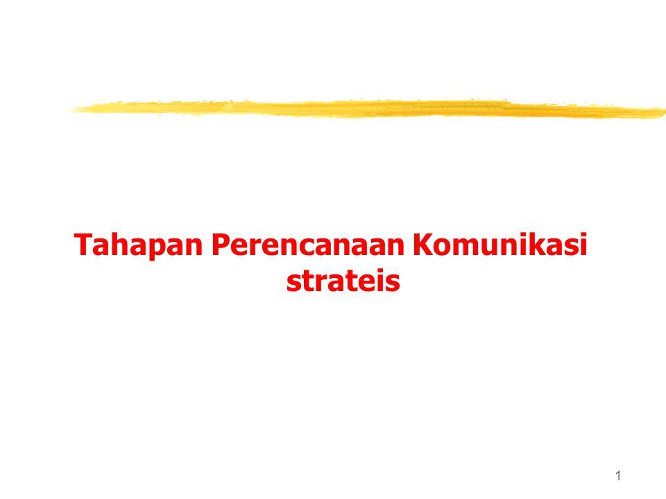 The PRE framework/ Kerangka PRE  Planning/ Perencanaan  Research/ Penelitian  Evaluation/ Evaluasi 2