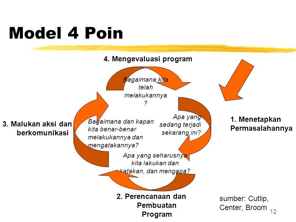 12 Model 4 Poin 1. Menetapkan Permasalahannya 4. Mengevaluasi program 3. Malukan aksi dan berkomunikasi 2. Perencanaan dan Pembuatan Program Apa yang