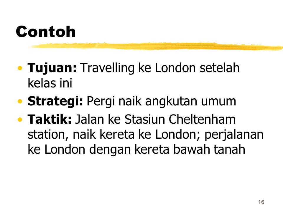 16 Contoh Tujuan: Travelling ke London setelah kelas ini Strategi: Pergi naik angkutan umum Taktik: Jalan ke Stasiun Cheltenham station, naik kereta k