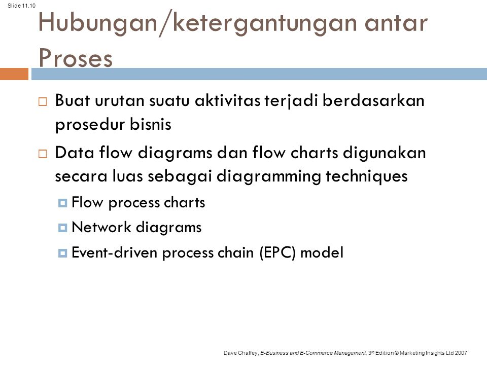Slide 11.10 Dave Chaffey, E-Business and E-Commerce Management, 3 rd Edition © Marketing Insights Ltd 2007 Hubungan/ketergantungan antar Proses  Buat