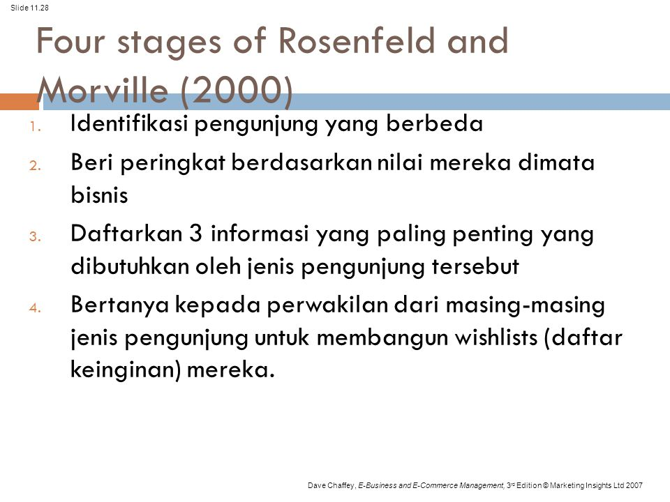 Slide 11.28 Dave Chaffey, E-Business and E-Commerce Management, 3 rd Edition © Marketing Insights Ltd 2007 Four stages of Rosenfeld and Morville (2000