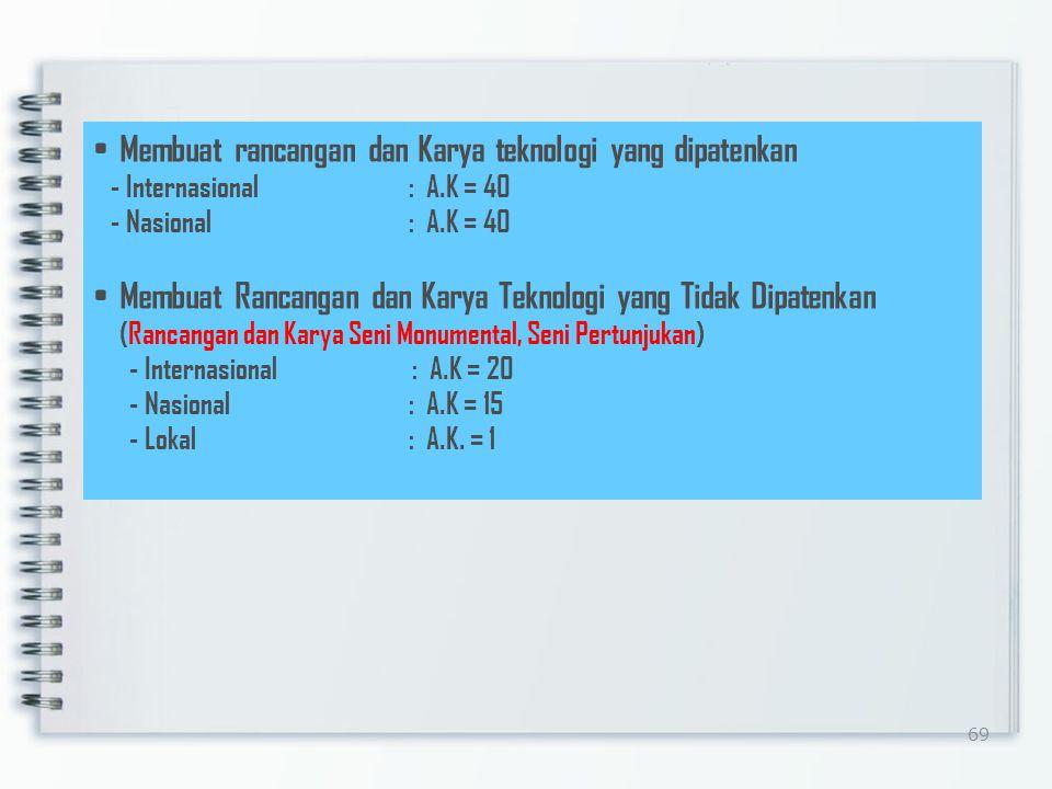 68 Menterjemahkan/ Menyadur Buku Ilmiah - Dari bahasa asing ke bahasa Indonesia - dari bahasa Indonesia ke bahasa asing - Diterbitkan dan diedarkan da