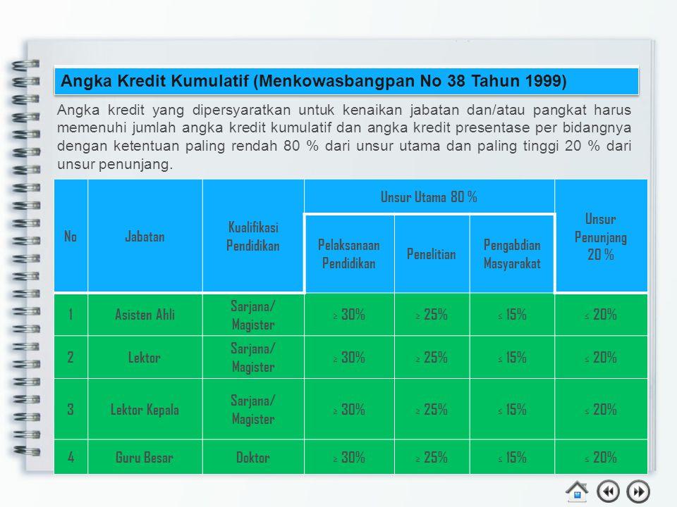 1.Kenaikan Jabatan Reguler Kenaikan jabatan setingkat lebih tinggi. Contoh : Asisten Ahli (150 kum) Lektor (200 / 300 kum) Lektor (200 / 300 kum) Lekt