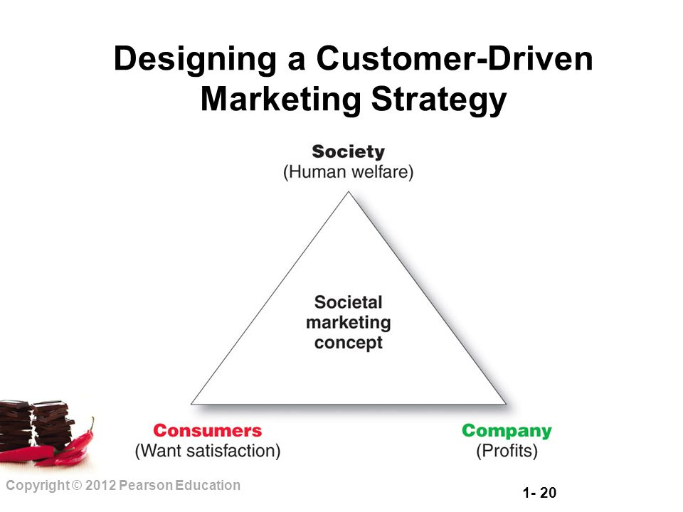 1- 20 Copyright © 2012 Pearson Education Designing a Customer-Driven Marketing Strategy