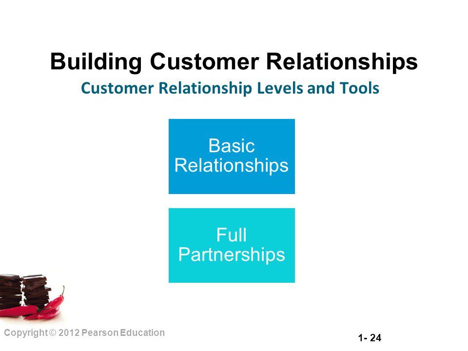 1- 24 Copyright © 2012 Pearson Education Building Customer Relationships Customer Relationship Levels and Tools Basic Relationships Full Partnerships
