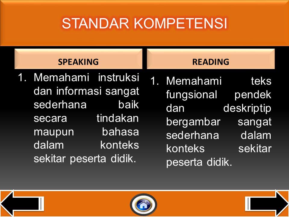 SPEAKING 1.Memahami instruksi dan informasi sangat sederhana baik secara tindakan maupun bahasa dalam konteks sekitar peserta didik.