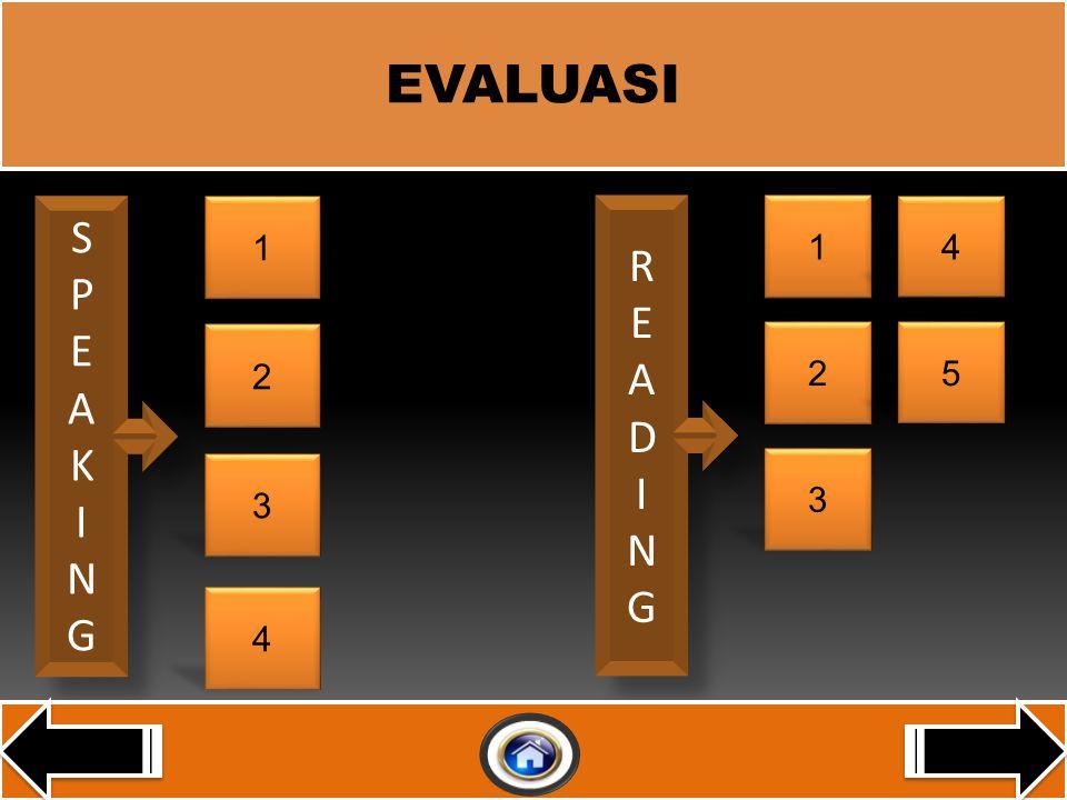 EVALUASI SPEAKINGSPEAKING SPEAKINGSPEAKING 4 3 2 1 READINGREADING READINGREADING 2 3 1 5 4
