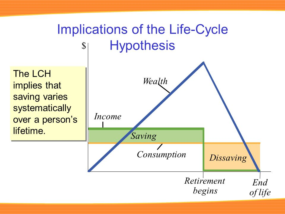 Implications of the Life-Cycle Hypothesis The LCH implies that saving varies systematically over a person's lifetime.