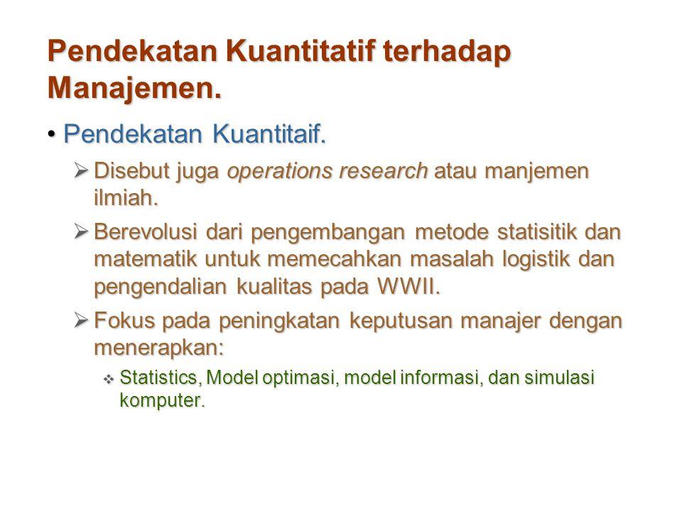 Pendekatan Kuantitatif terhadap Manajemen. Pendekatan Kuantitaif.Pendekatan Kuantitaif.  Disebut juga operations research atau manjemen ilmiah.  Ber