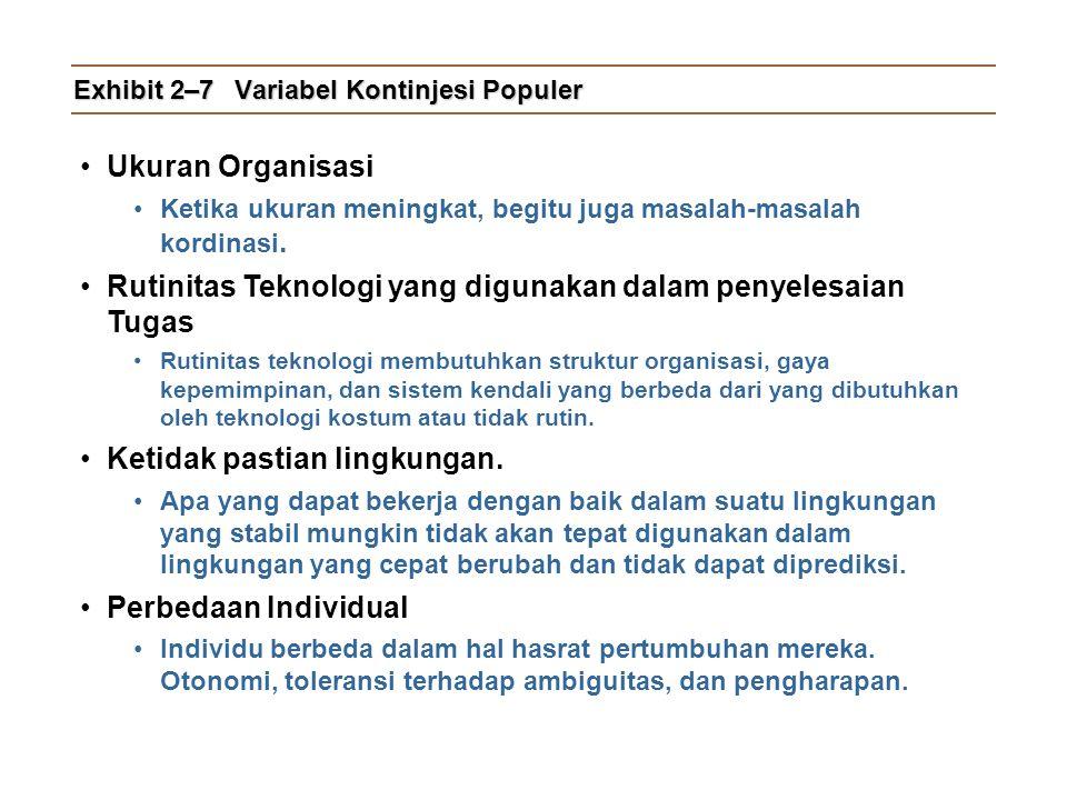 Exhibit 2–7Variabel Kontinjesi Populer Ukuran Organisasi Ketika ukuran meningkat, begitu juga masalah-masalah kordinasi. Rutinitas Teknologi yang digu