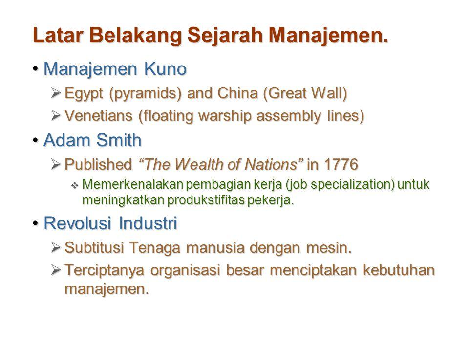 Latar Belakang Sejarah Manajemen. Manajemen KunoManajemen Kuno  Egypt (pyramids) and China (Great Wall)  Venetians (floating warship assembly lines)