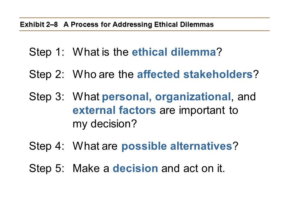 Exhibit 2–8A Process for Addressing Ethical Dilemmas Step 1:What is the ethical dilemma.