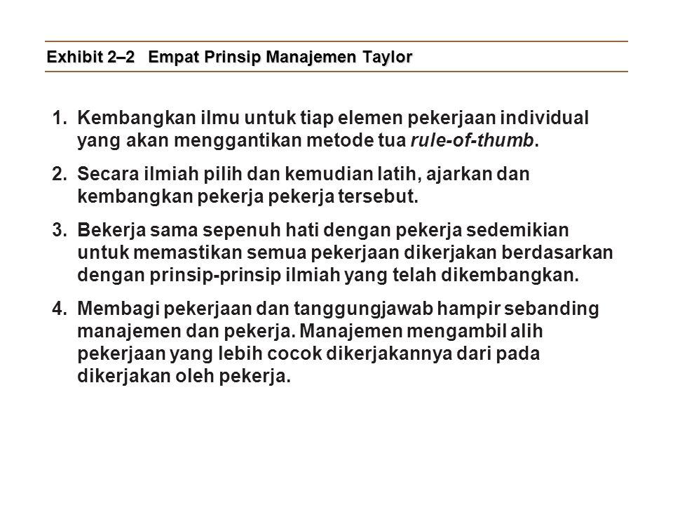 Exhibit 2–2Empat Prinsip Manajemen Taylor 1.Kembangkan ilmu untuk tiap elemen pekerjaan individual yang akan menggantikan metode tua rule-of-thumb. 2.