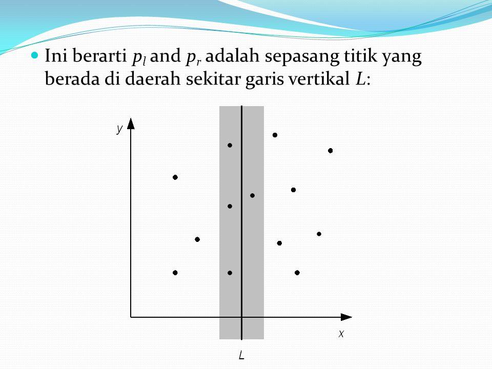 Ini berarti p l and p r adalah sepasang titik yang berada di daerah sekitar garis vertikal L: