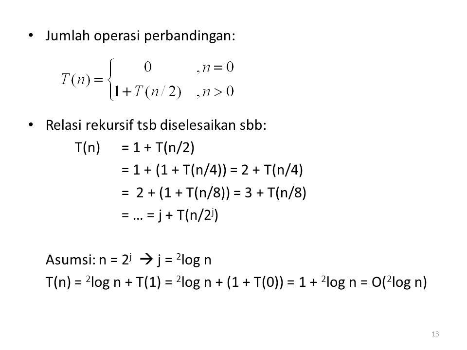 Jumlah operasi perbandingan: Relasi rekursif tsb diselesaikan sbb: T(n) = 1 + T(n/2) = 1 + (1 + T(n/4)) = 2 + T(n/4) = 2 + (1 + T(n/8)) = 3 + T(n/8) =