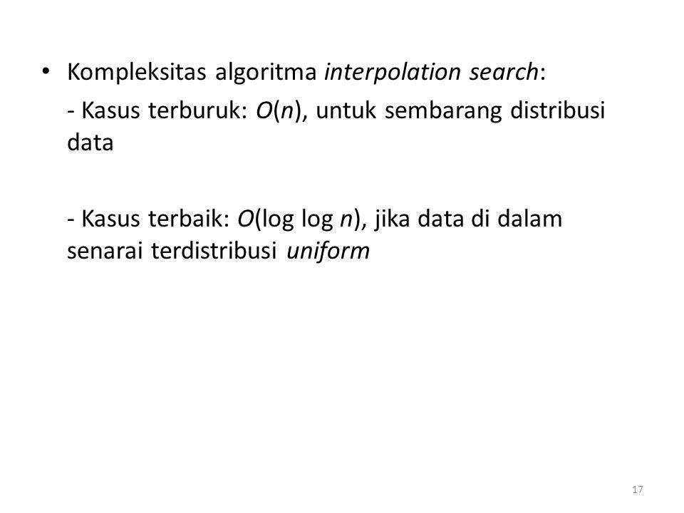 Kompleksitas algoritma interpolation search: - Kasus terburuk: O(n), untuk sembarang distribusi data - Kasus terbaik: O(log log n), jika data di dalam