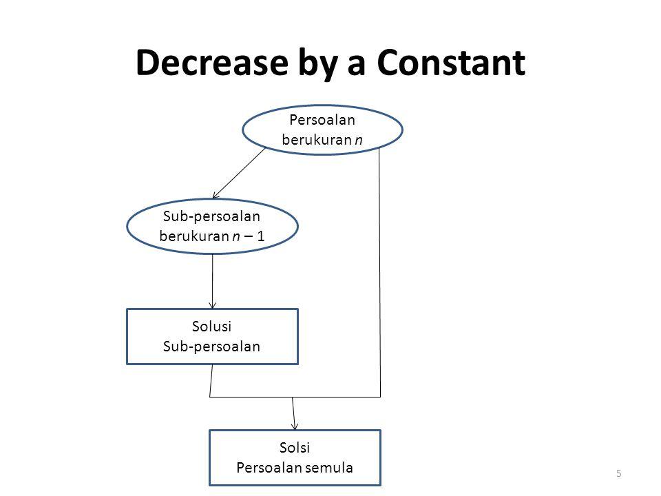 Contoh 1: Persoalan perpangkatan a n Dengan metode decrease and conquer: Kompleksitas waktu (berdasarkan jumlah operasi kali): Bila diselesaikan: T(n) = T(n – 1) + 1 = ….