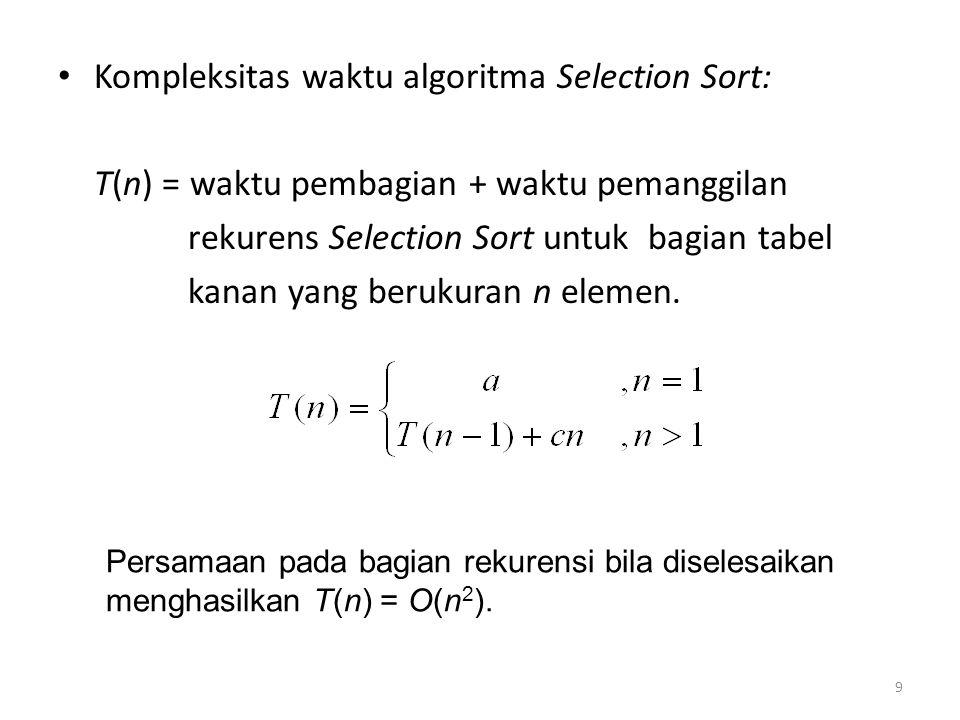 Kompleksitas waktu algoritma Selection Sort: T(n) = waktu pembagian + waktu pemanggilan rekurens Selection Sort untuk bagian tabel kanan yang berukura