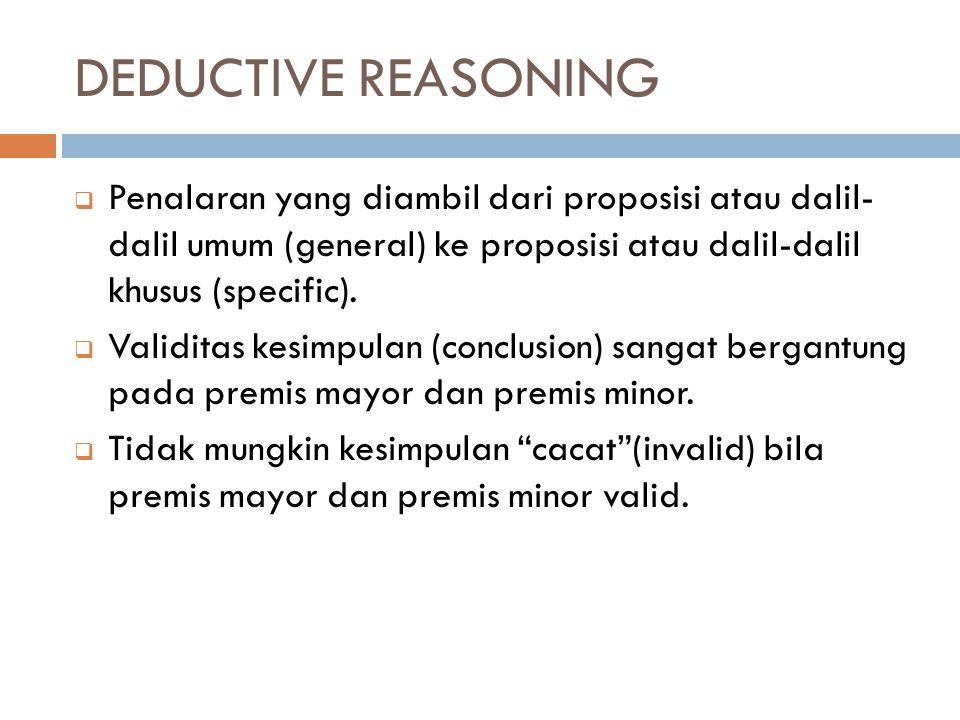 DEDUCTIVE REASONING  Penalaran yang diambil dari proposisi atau dalil- dalil umum (general) ke proposisi atau dalil-dalil khusus (specific).  Validi