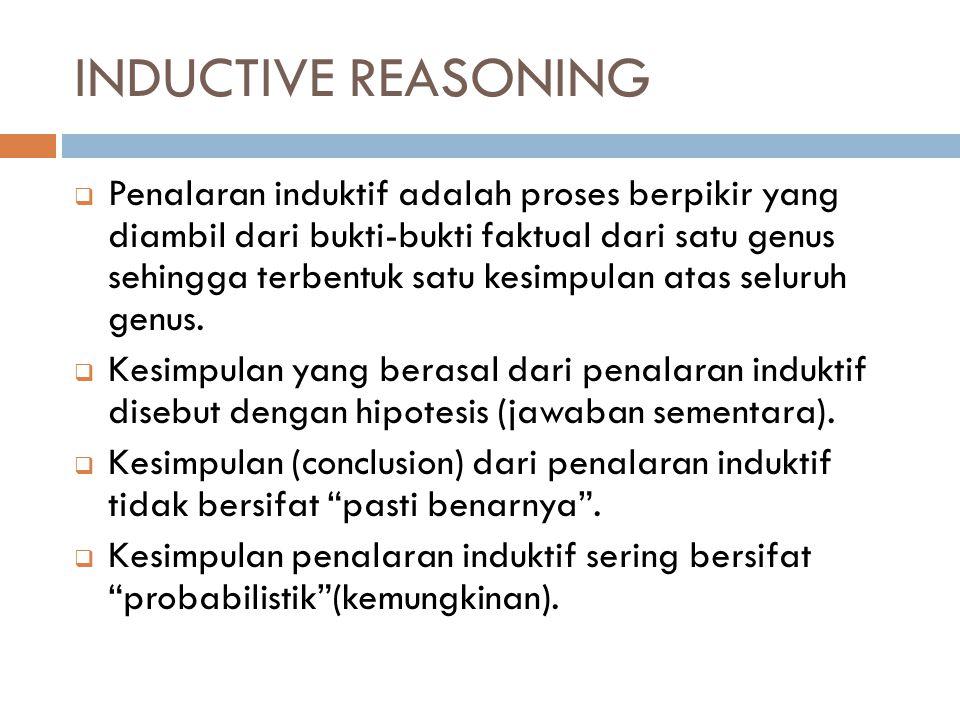 INDUCTIVE REASONING  Penalaran induktif adalah proses berpikir yang diambil dari bukti-bukti faktual dari satu genus sehingga terbentuk satu kesimpul