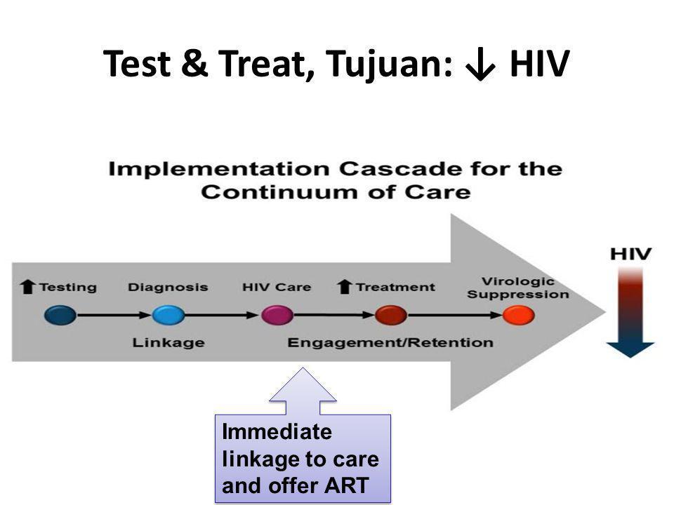 Implementasi Test & Treat: perlu telaah lanjutan Intervensi2 meningkatkan kualitas cascade of care.