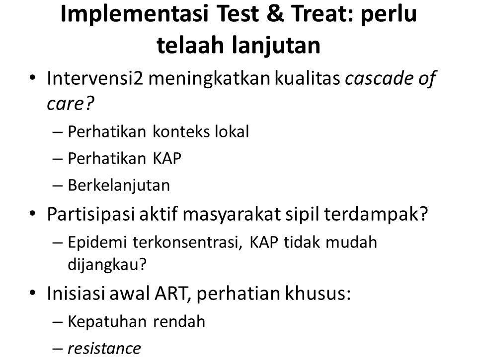 The HATI Project HIV Awal (Early) Testing & Treatment Indonesia Project Implementation of 'Test and Treat' strategies for HIV treatment and prevention in key populations in Indonesia: a prospective implementation research study