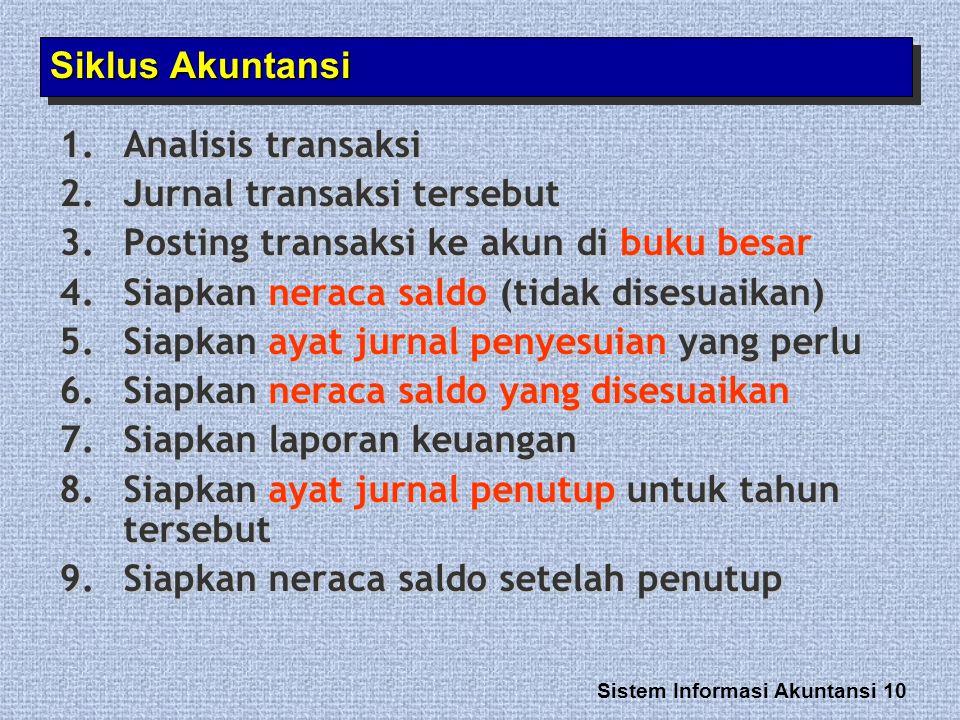Sistem Informasi Akuntansi 10 Siklus Akuntansi 1. Analisis transaksi 2. Jurnal transaksi tersebut 3. Posting transaksi ke akun di buku besar 4. Siapka