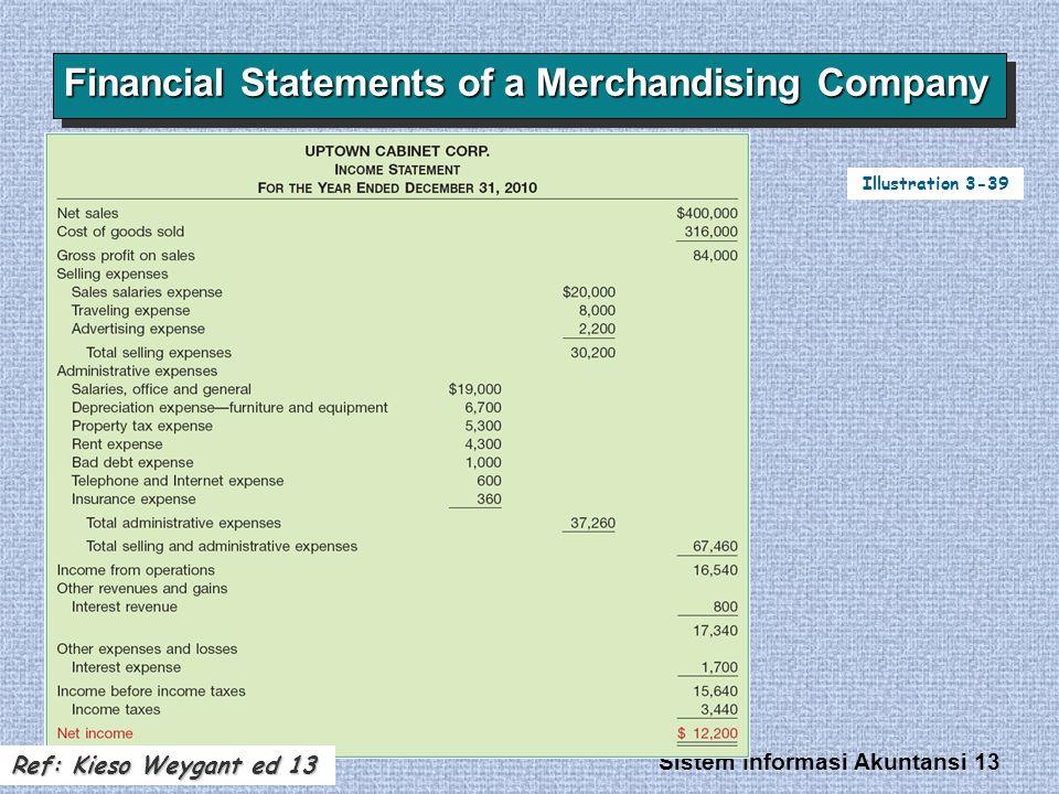 Sistem Informasi Akuntansi 13 Financial Statements of a Merchandising Company Illustration 3-39 Ref: Kieso Weygant ed 13