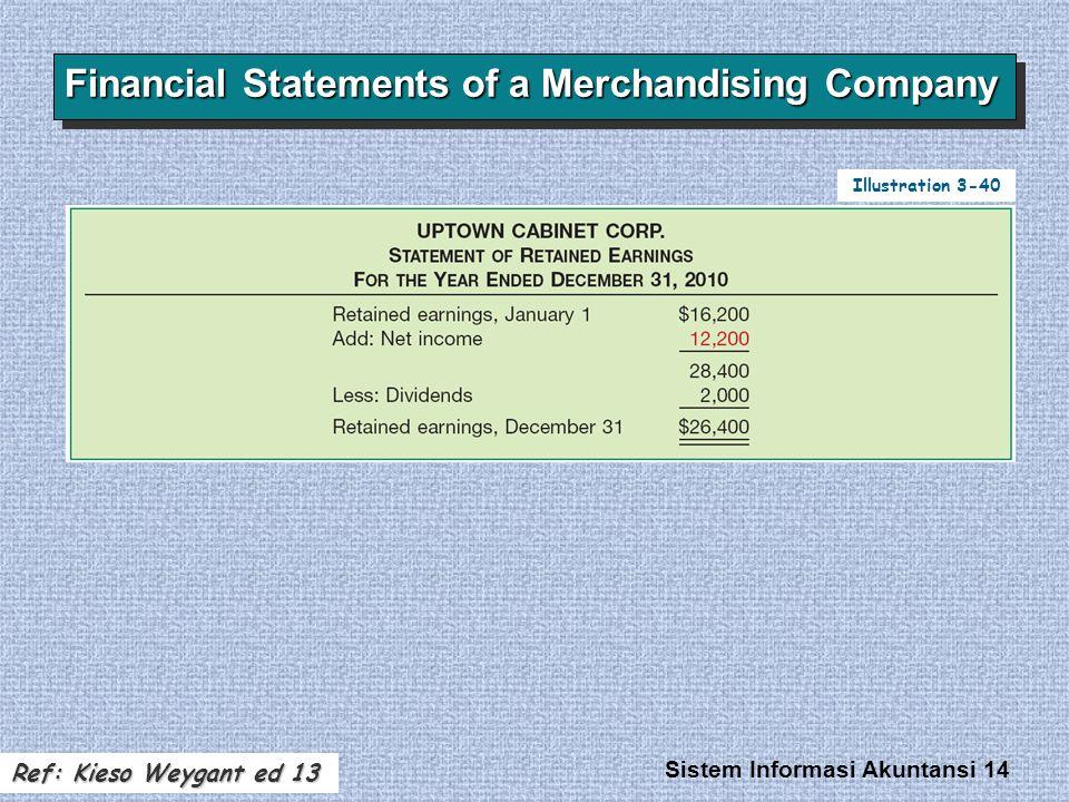 Sistem Informasi Akuntansi 14 Financial Statements of a Merchandising Company Illustration 3-40 Ref: Kieso Weygant ed 13