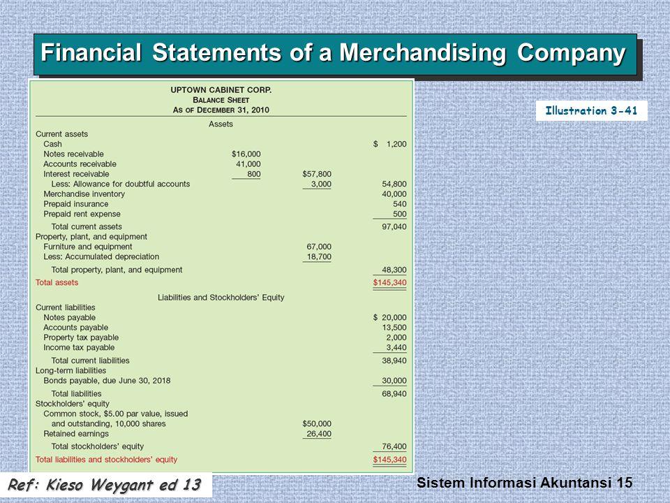 Sistem Informasi Akuntansi 15 Financial Statements of a Merchandising Company Illustration 3-41 Ref: Kieso Weygant ed 13