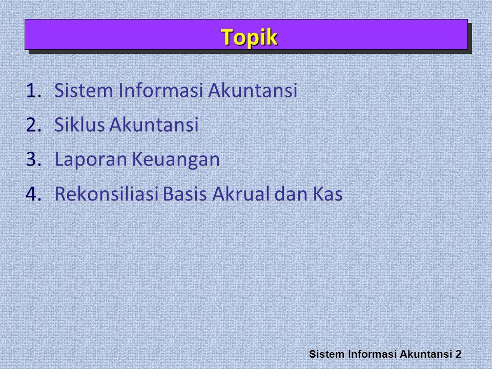 Sistem Informasi Akuntansi 2 1.Sistem Informasi Akuntansi 2.Siklus Akuntansi 3.Laporan Keuangan 4.Rekonsiliasi Basis Akrual dan Kas TopikTopik