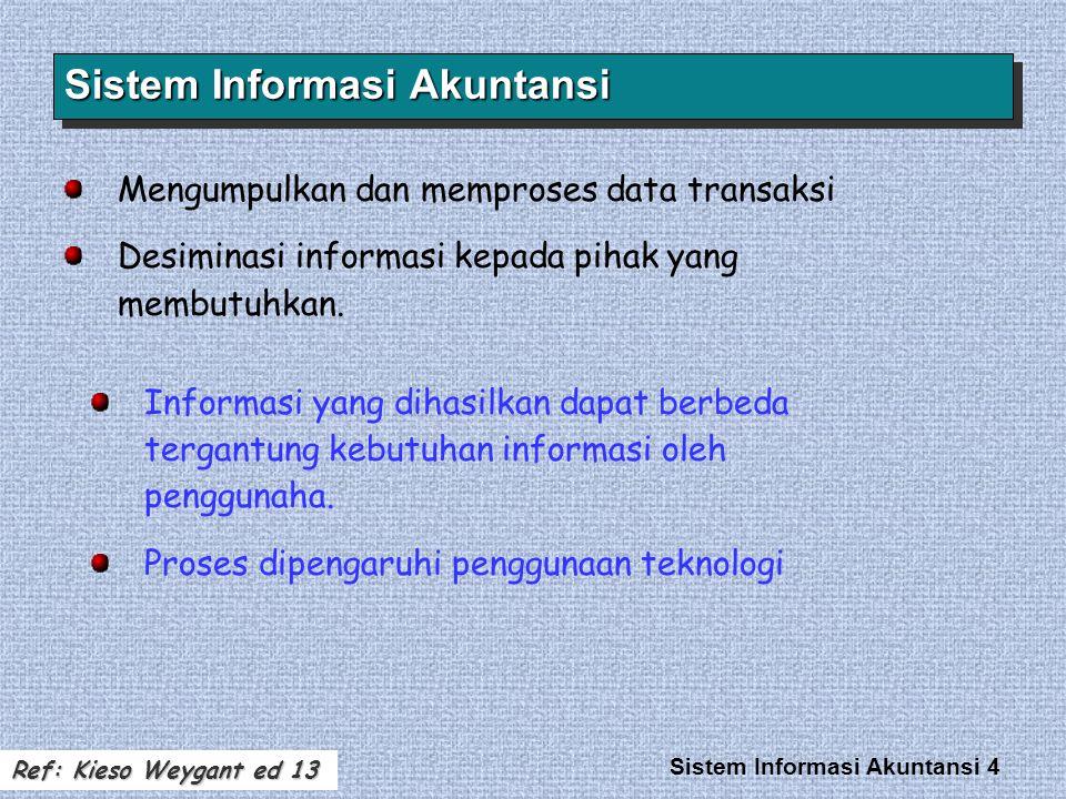 Sistem Informasi Akuntansi 4 Mengumpulkan dan memproses data transaksi Desiminasi informasi kepada pihak yang membutuhkan. Sistem Informasi Akuntansi