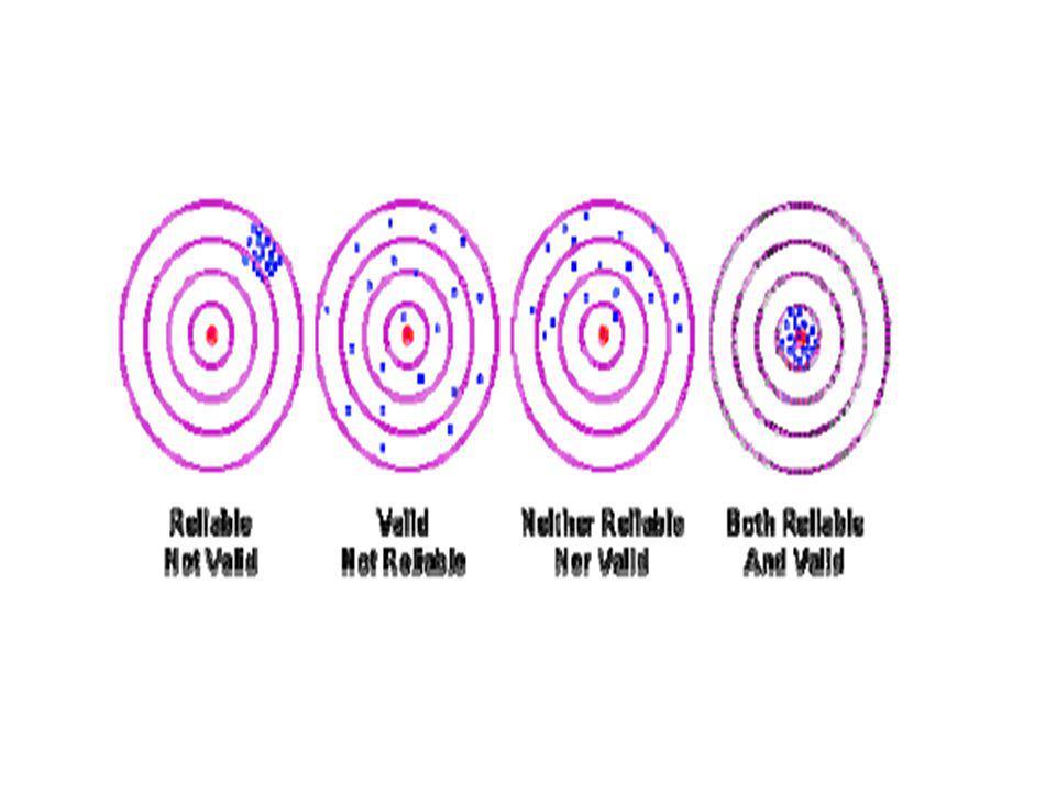 Training Objectives Mengetahui dan dapat melakukan analisis berkaitan dengan Validity & Reliability Test Ch.